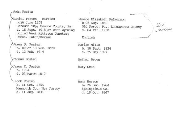 typed Posten lineage.jpg