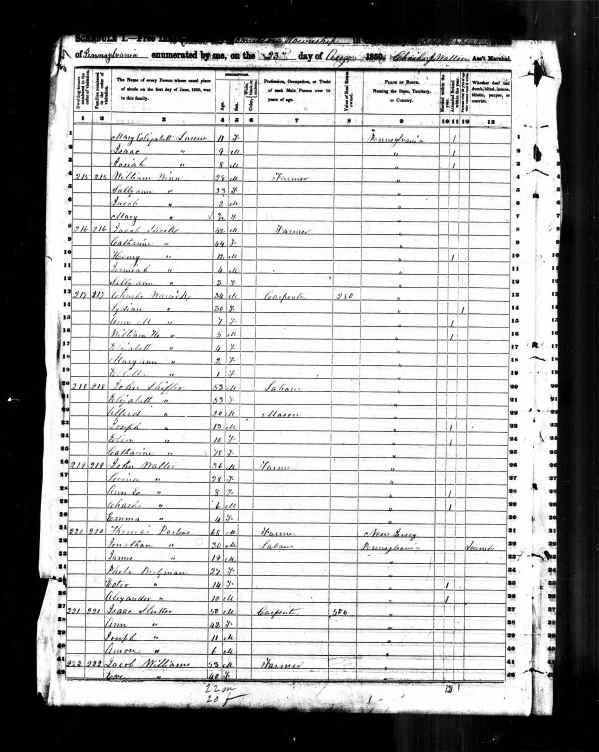 1850 United States Federal Census(14)(1)