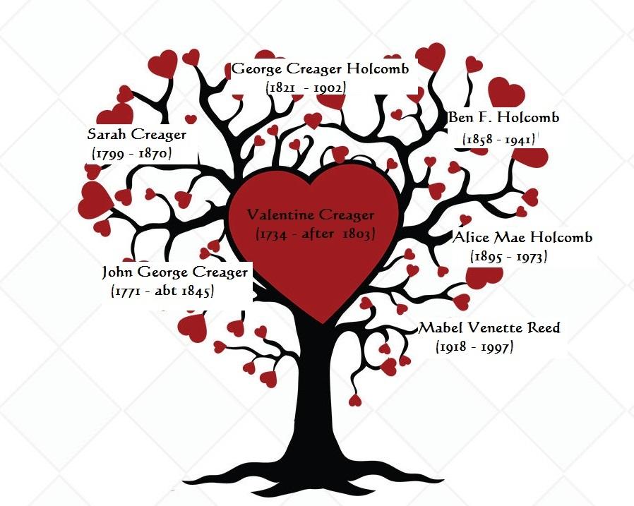 valentine center tree w names