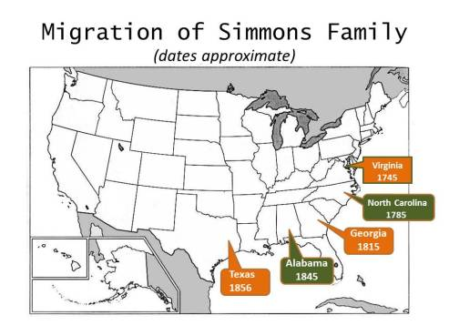 Migration of Simmons Family