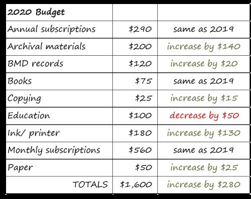 2020 budget_ver2